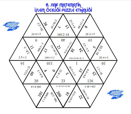 Işlem önceliği Puzzle Etkinliği Ortaokul Matematik