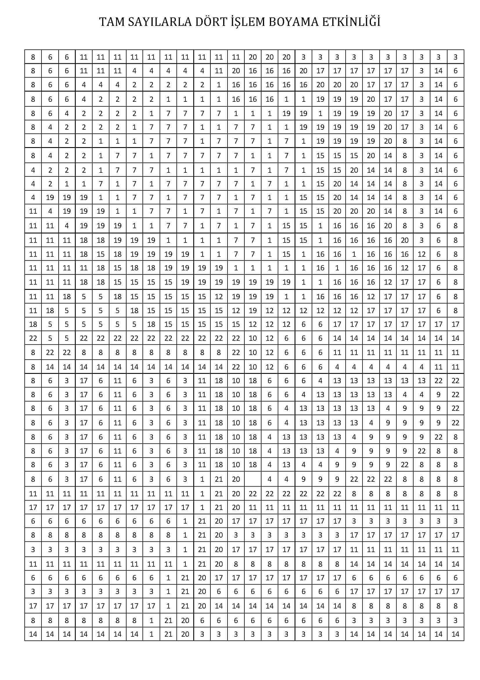 Tam Sayilarla Islemler Boyama Etkinligi Ortaokul Matematik