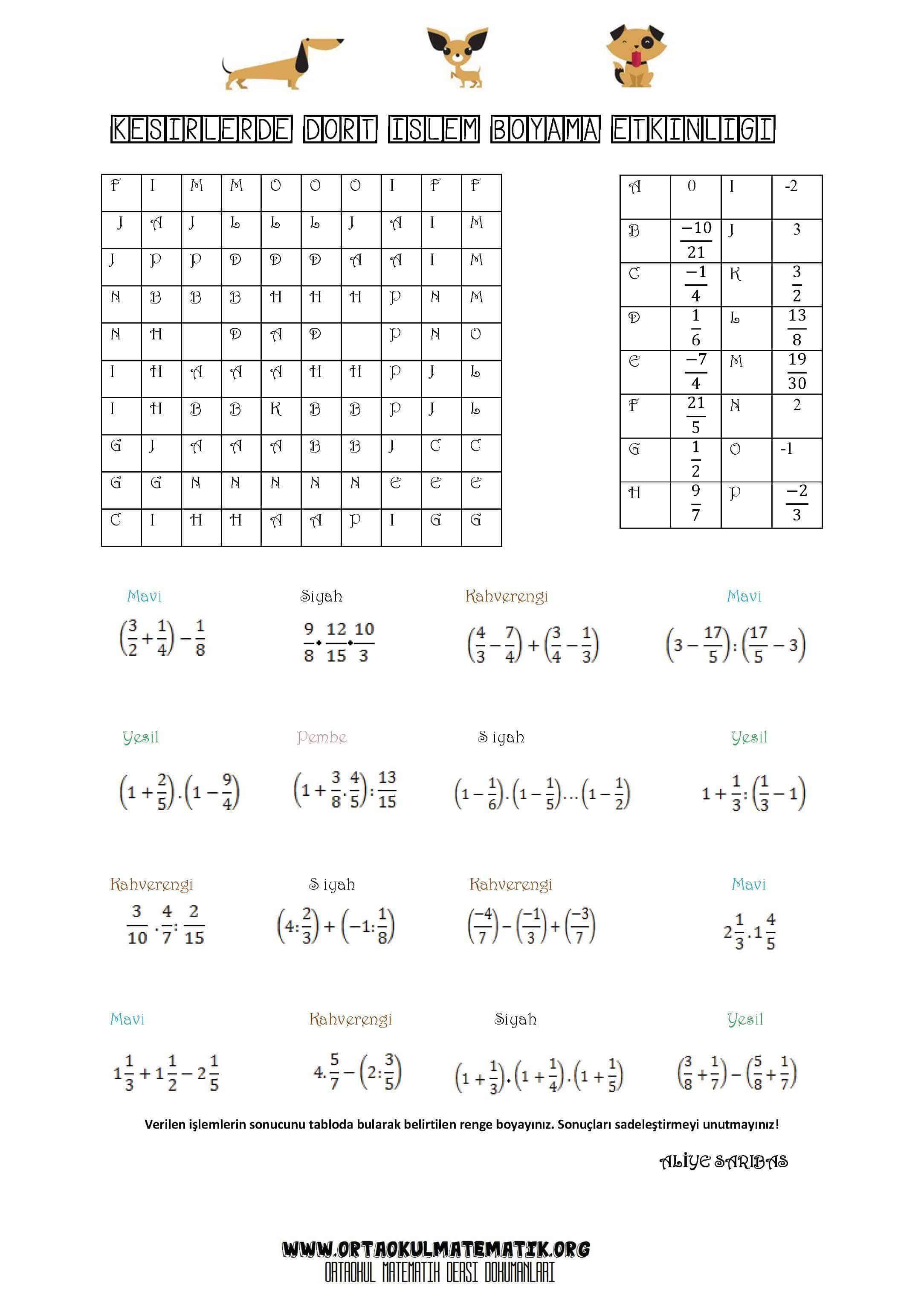 Rasyonel Sayilar Boyama Etkinligi Ortaokul Matematik